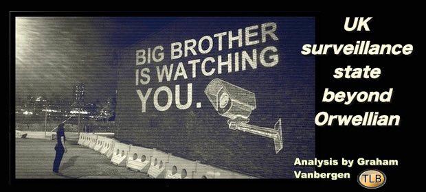 Surveillance112