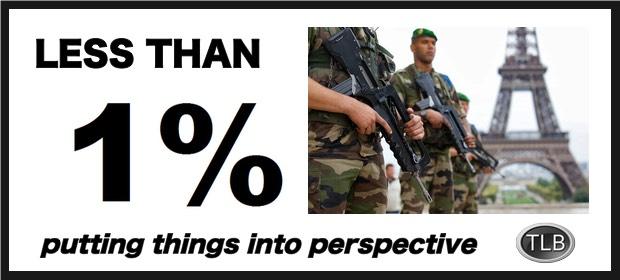 1%terrorismWEurope