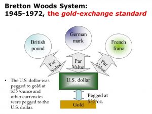 Bretton Woods Is Dead: What's Next? | Europe Reloaded